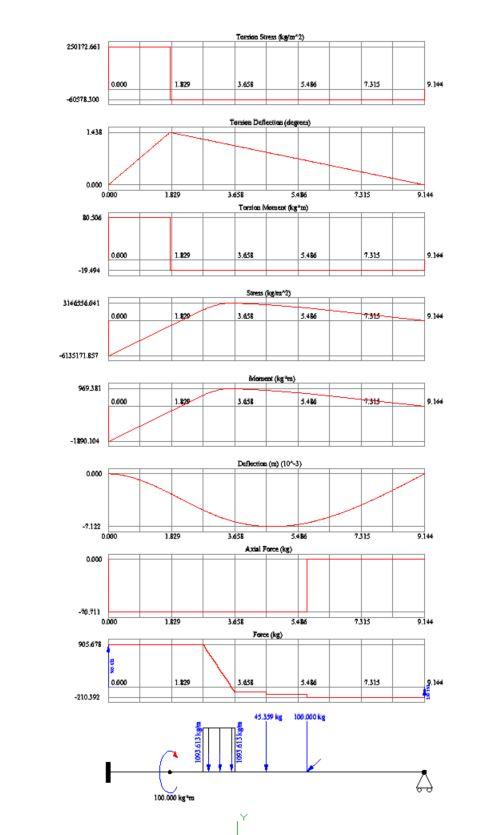 BEAM Analysis TurboCAD Spinar software - IDX Beam Analysis Tool