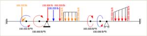 beam 1 300x75 - IDX Beam Analysis Tool
