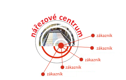 centrala photo 1 - DAEX CUT Nářezové centrum