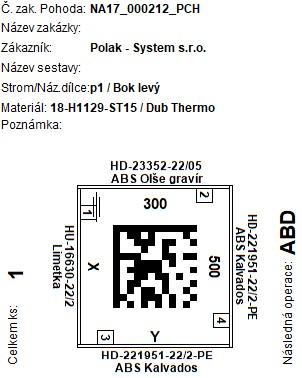 1 3Stitky - DAEX Optimalizace propily