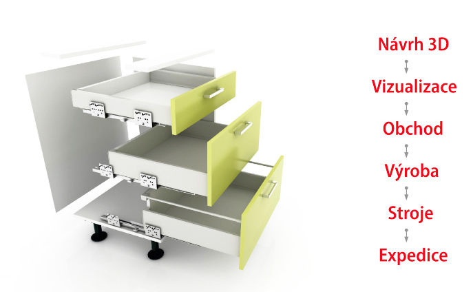 DAEX 21 skrinka uvod SPINAR software 1 - DAEX DESIGN  – program pronábytek ainteriéry